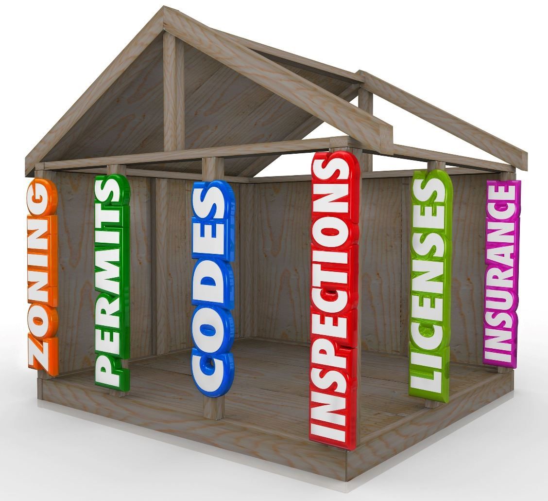 House frame with signs reading Zoning, Codes, Permits, Inspections, Licenses & Insuranace
